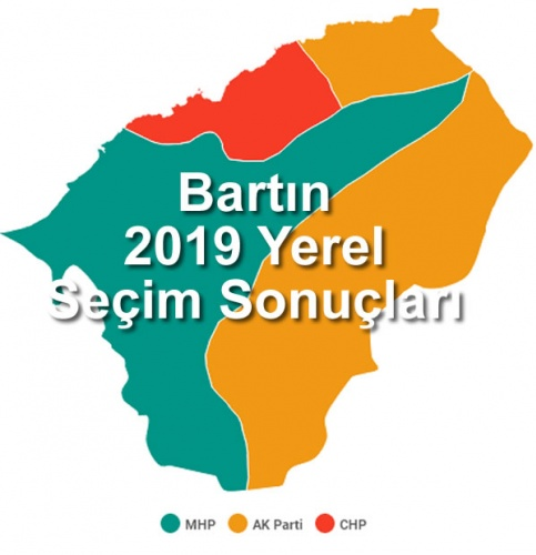 Bartın 2019 Yerel Seçim Sonuçları