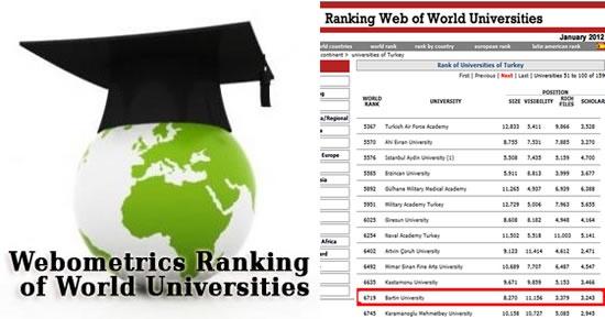 2008 yılında kurulan üniversiteler arasında 1. Sırada