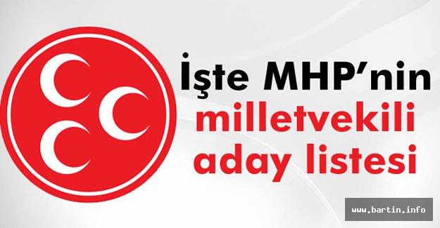İşte MHP'nin Adayları