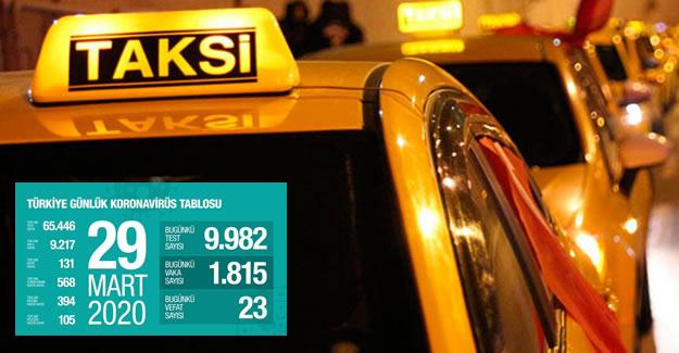 Ölü Sayısı 131, Ticari Taksilere Kısıtlama
