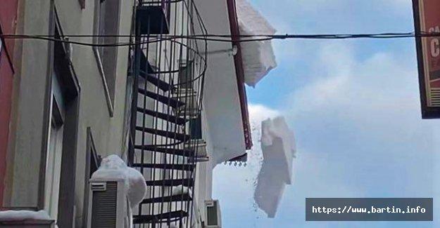 Çatılarda Büyük Tehlike