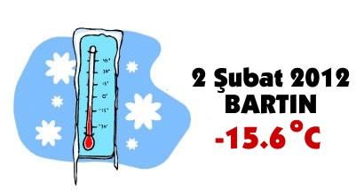 Bartın soğuktan dondu: -15.6 C