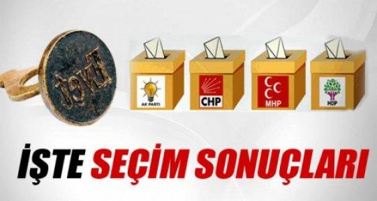 İşte Zonguldak Milletvekilleri