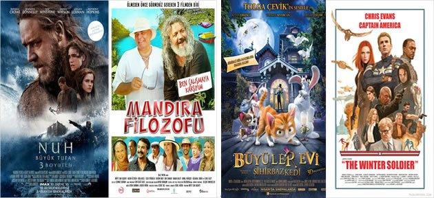 Sinemalarda Bu Hafta (11 Nisan)