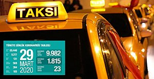Ölü Sayısı 131, Ticari Taksilere...