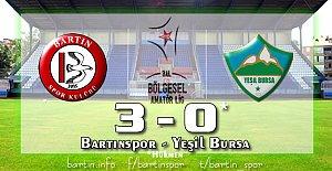 Bartınspor'a maç yapmadan 9 puan