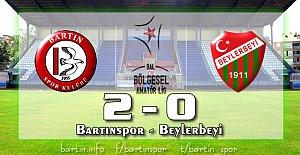 Bartınspor Kazanmayı Hatırladı: 2-0