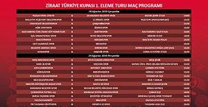 Türkiye Kupası Maçının Tarihi Belli Oldu