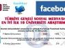 Bartın Üniversitesi Sosyal Medya'da zirveye oynuyor