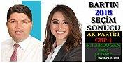 Bartın'ın Kararı: Ak Parti 1- CHP 1